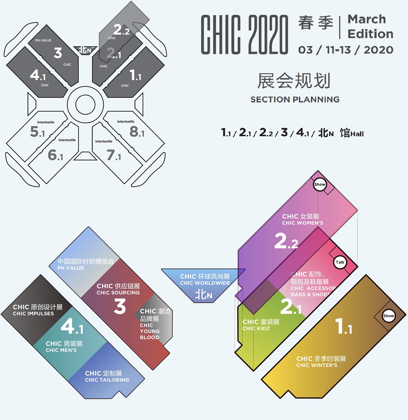 展区规划CHIC2020春.png